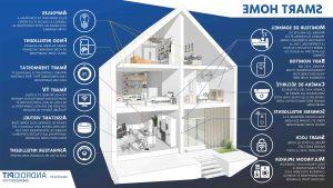 Comment faire une maison Connectee ?