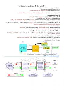 Quels sont les 4 domaines d'applications de la domotique ?